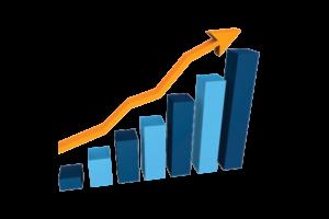 sales order growth