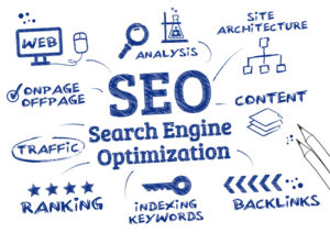 SEO graphic explaining tactics