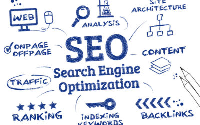 Is SEO Worth The Cost & Still Relevant in 2018? Absolutely!