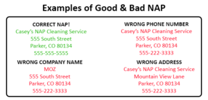 NAP examples - Name, Address, Phone for local SEO listings