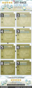 Off page local SEO checklist infographic
