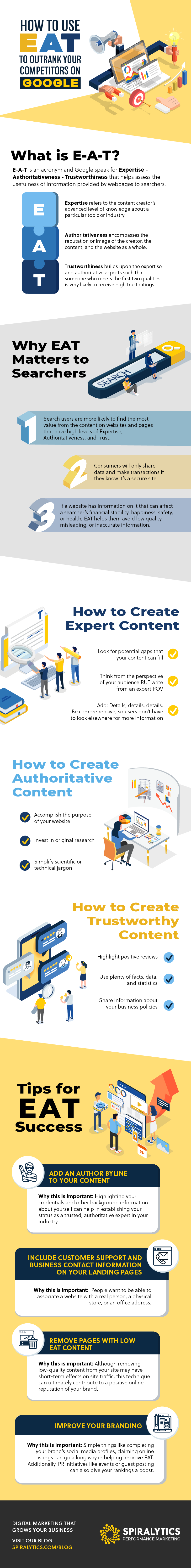 Infor graphic on E A T Google ranking factor